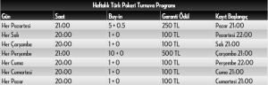 Bets10 Haftalık Türk Pokeri Turnuva Programı